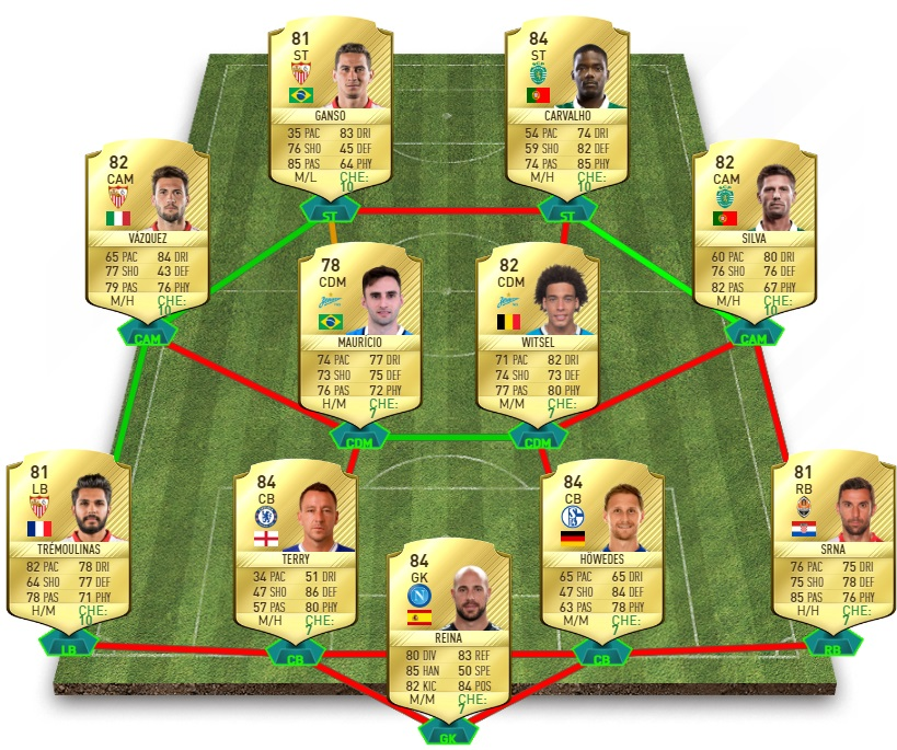 Fifa 17 best cheap gold premier league squad best bpl squad less 10k