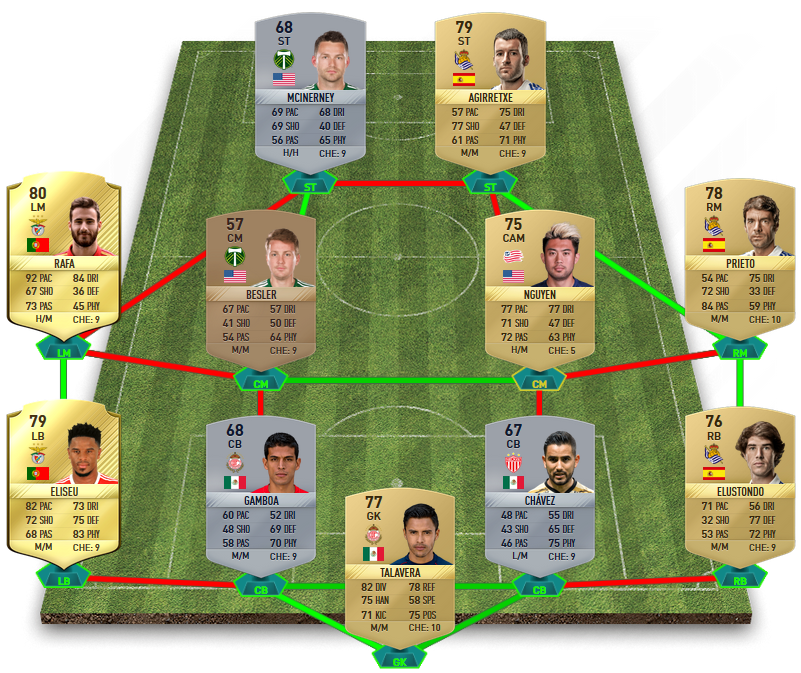 FIFA 17 Marquee Matchups SBC - United States v Mexico Squad Builder