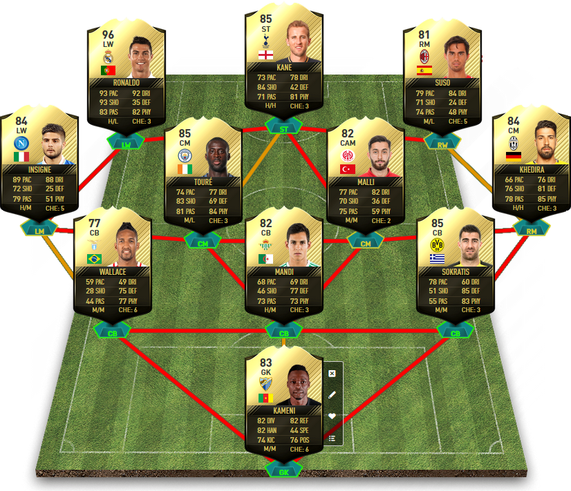 FIFA 17 TOTW 10 Predictions - Team of the week 10 Prediction