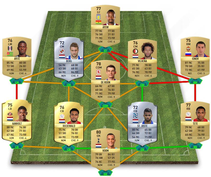 FIFA 17 Marquee Matchups SBC