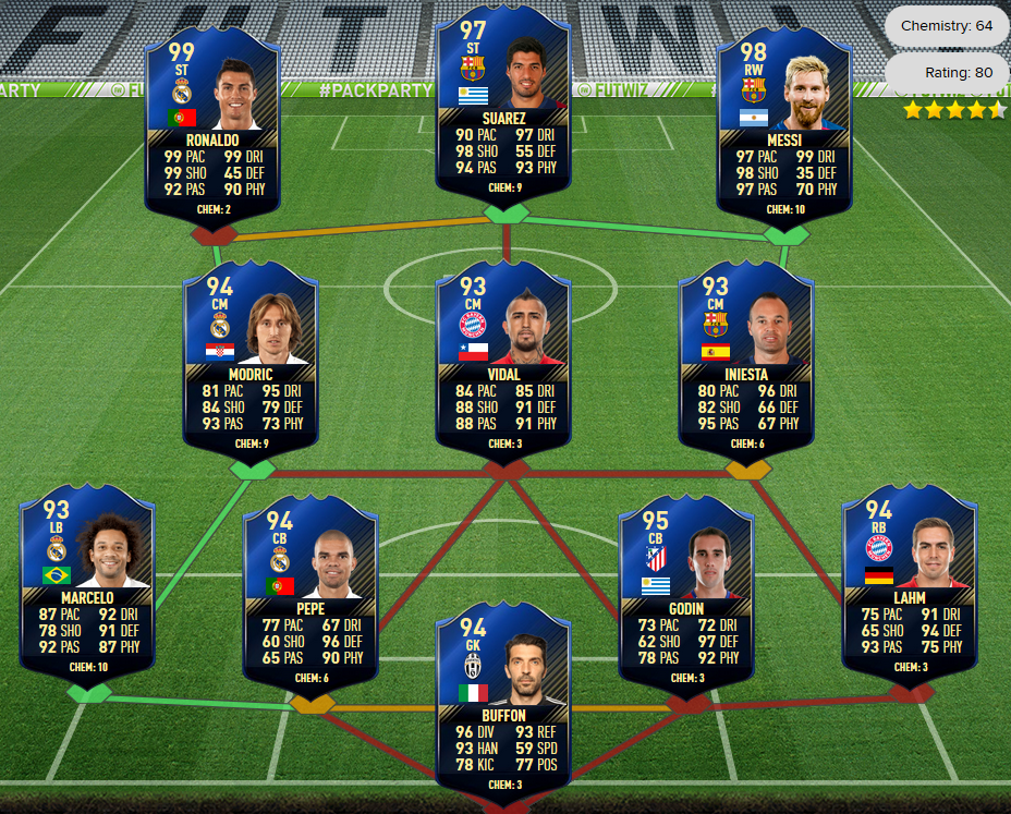 FIFA 17 TOTY Predictions With Players Ratings - 99 Ronaldo, 98 Messi, ...