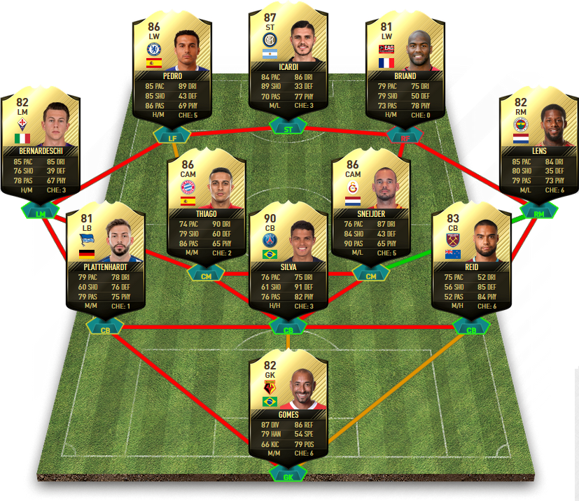 FIFA 17 TOTW 15 Predictions - Team of the Week 15