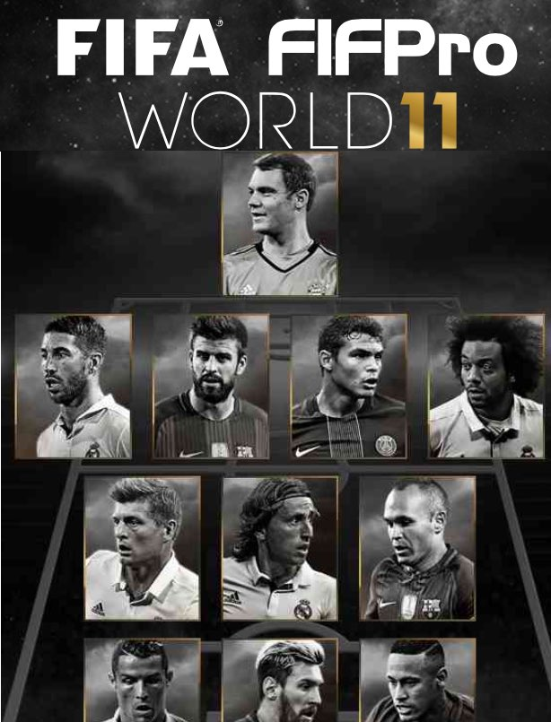 FIFA 17 TOTY(Team Of The Year) World 11 Squad - FIFA 17 TOTY Players