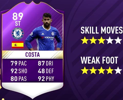 FIFA 17 PL Player Of The Month December Predictions - POTM-Diego Costa