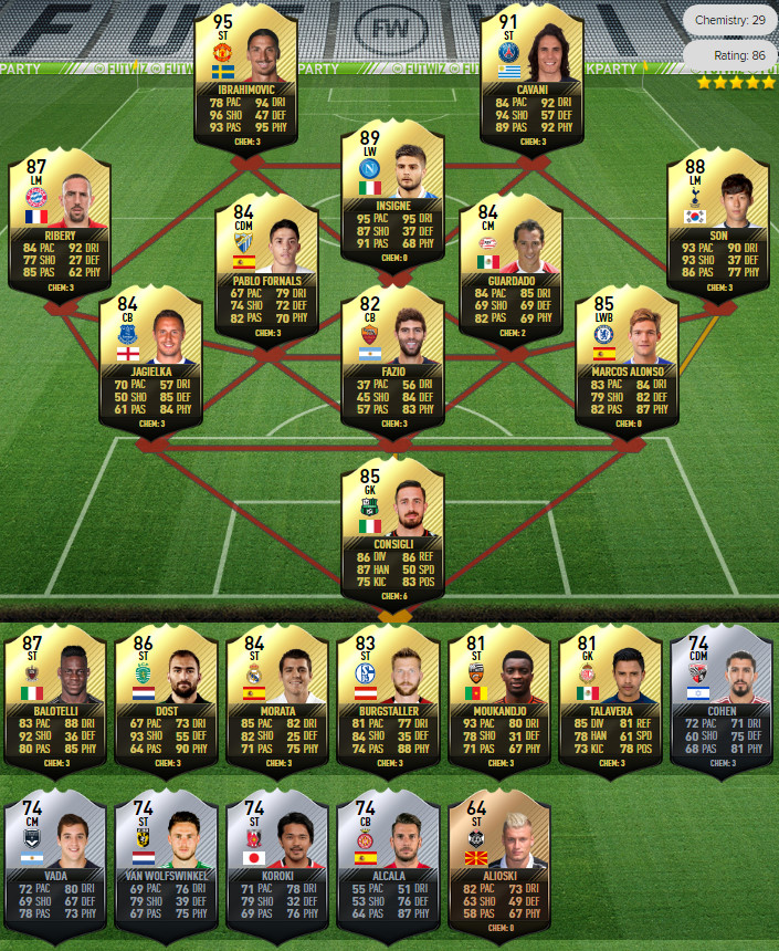 FIFA 17 TOTW 30 Predictions -Team Of The Week 30