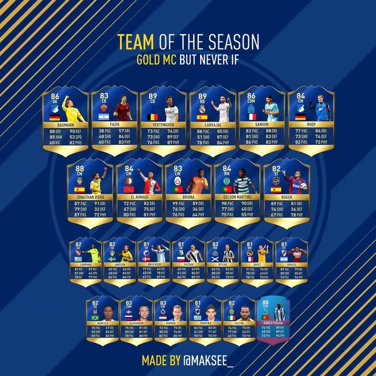 Tots Fifa 17 Release