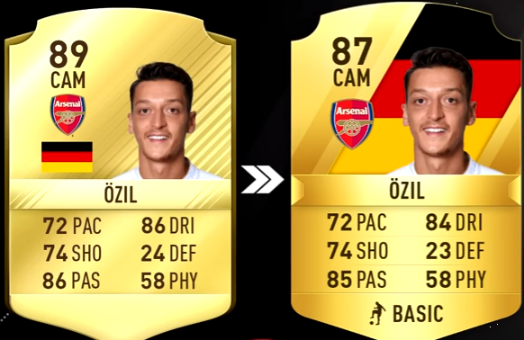FIFA 18 Biggest Premier League Downgrades Ratings-Ozil
