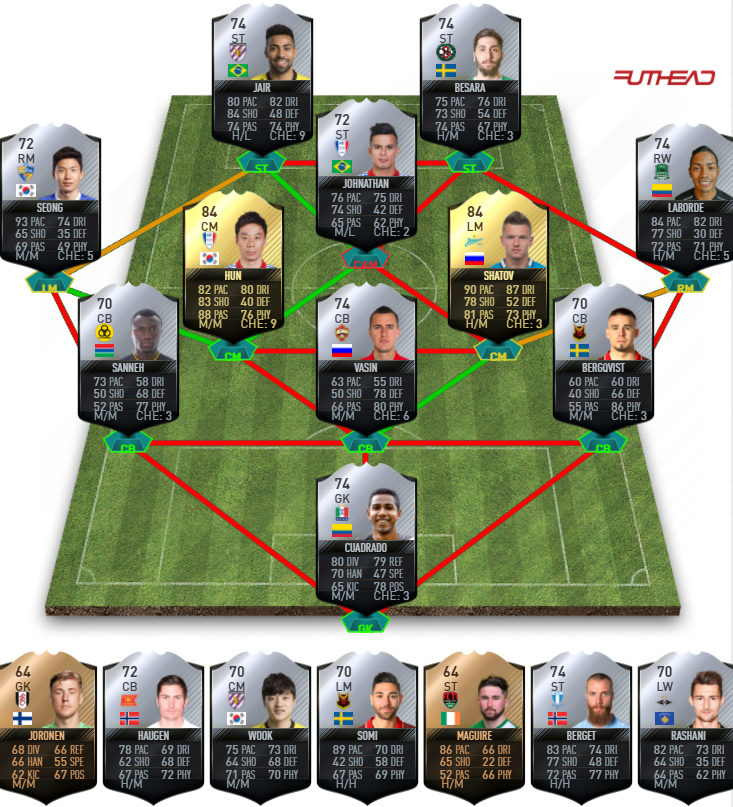 FIFA 17 TOTW 44 Predictions - Team Of The Week 44