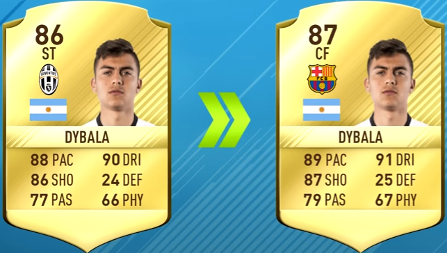 FIFA 18 Summer Transfer - Sánchez, Mendy and Mbappe Lottin-Dybala