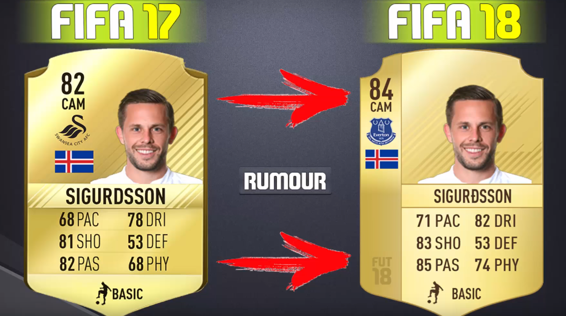 FIFA 18 Confirmed Summer Transfers and Rumours - Neymar, Dybala and Draxler-sigurdsson