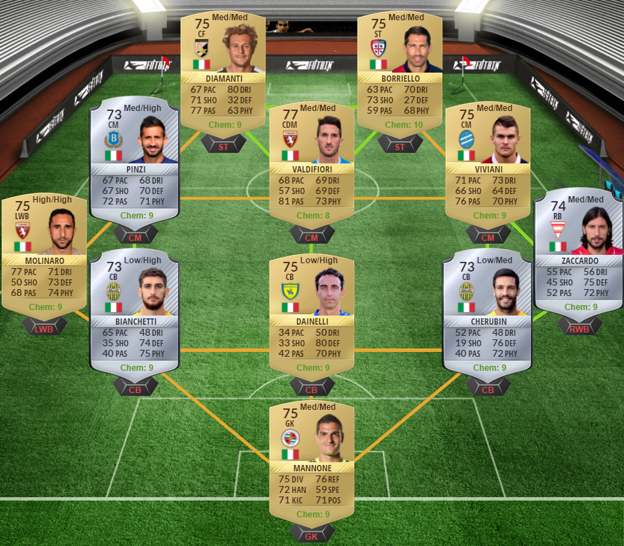 FIFA 17 FUTTIES Nominees SBC - Last FUTTIES 17 Category RB Aurier, Clyne and Bruno Peres-bruno peres squad 1