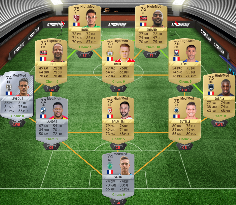 FIFA 17 FUTTIES Nominees SBC - Last FUTTIES 17 Category RB Aurier, Clyne and Bruno Peres-bruno peres squad 2