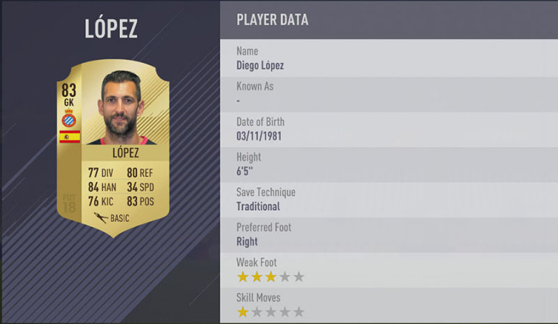 FIFA 18 Top 5 Players in Laliga Santander Diego Lopez