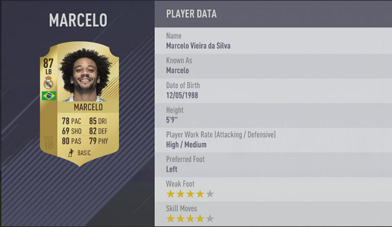FIFA 18 Top 5 Players in Laliga Santander Marcelo