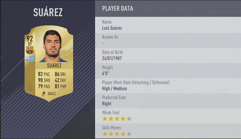 FIFA 18 Top 5 Players in Laliga Santander Luis Suárez