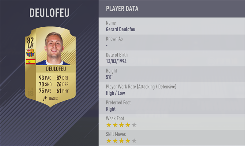 TOP 20 FASTEST PLAYERS 18. Gerard Deulofeu (93) LW