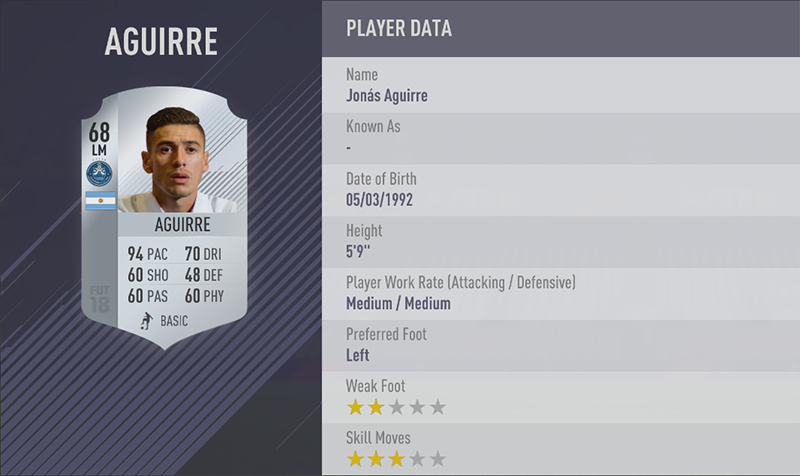 TOP 20 FASTEST PLAYERS 11. Jonás Aguirre (94) LM
