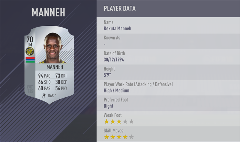 TOP 20 FASTEST PLAYERS 10. Kekuta Manneh (94) LM