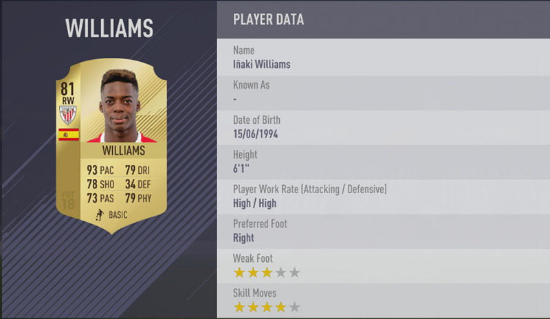 Iñaki Williams (Athletic Club)